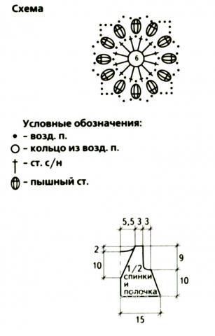 Схема вязания кружевной жакет для девочки до 1 года раздел для детей болеро (накидки) для детей