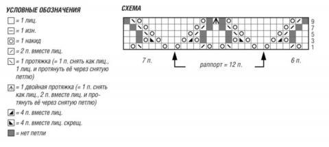 Схема вязания асимметричный жакет с ажурной полочкой раздел вязание спицами для женщин жакеты спицами