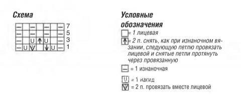 Схема вязания ажурный кардиган с кистями раздел вязание спицами для женщин жакеты спицами