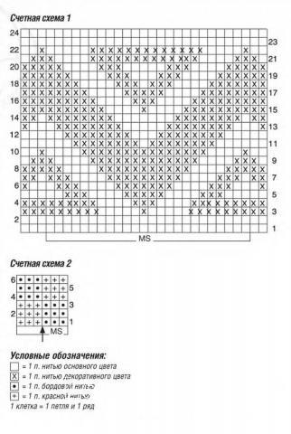 Схема вязания безразмерный жакет с жаккардовым узором раздел вязание спицами для женщин жакеты спицами