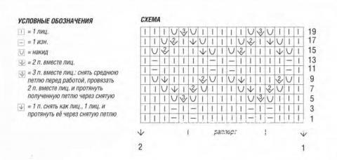 Схема вязания длинный ажурный кардиган с ромбами раздел вязание спицами для женщин жакеты спицами