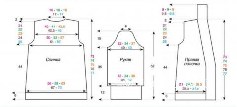 Схема вязания объемный разноцветный жакет платочной вязкой раздел вязание спицами для женщин жакеты спицами