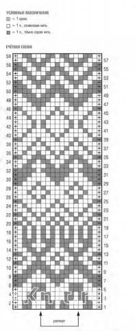 Схема вязания свободный кардиган с широкой резинкой раздел вязание спицами для женщин жакеты спицами