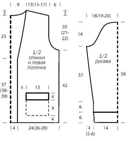 Схема вязания свободный жакет с широкой планкой и накладными карманами раздел вязание спицами для женщин жакеты спицами