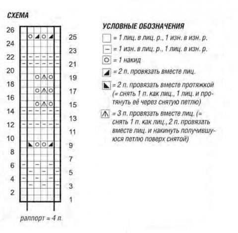 Схема вязания свободный жакет с жемчужным узором раздел вязание спицами для женщин жакеты спицами