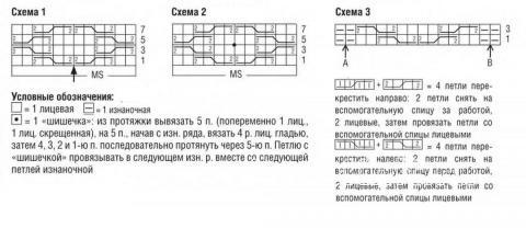Схема вязания теплый кардиган с объемными шишечками раздел вязание спицами для женщин жакеты спицами