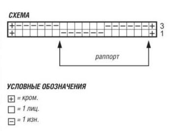 Схема вязания удлиненный кардиган раздел вязание спицами для женщин жакеты спицами