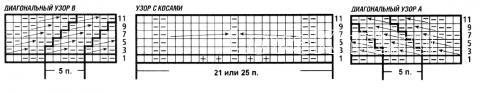Схема вязания удлиненный жакет с узорчатыми планками раздел вязание спицами для женщин жакеты спицами