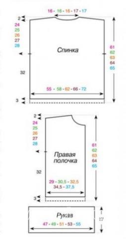 Схема вязания жакет с карманами и отворотами на рукавах раздел вязание спицами для женщин жакеты спицами