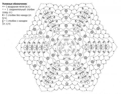Схема вязания жакет с кружевным рисунком на спине раздел вязание спицами для женщин жакеты спицами
