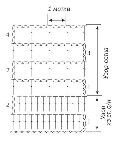 Схема вязания удлиненный сетчатый кардиган без застежек раздел вязание крючком для женщин жакеты крючком