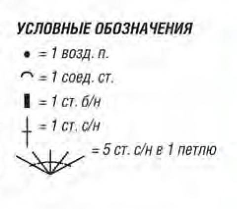 Схема вязания удлиненный жилет с ажурным рисунком раздел вязание крючком для женщин жакеты крючком