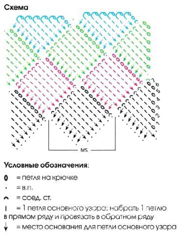 Схема вязания жакет с цветным узором из квадратов на рукавах раздел вязание крючком для женщин жакеты крючком