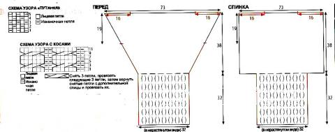 Схема вязания белая безрукавка с поясом раздел вязание спицами для женщин жилеты для женщин