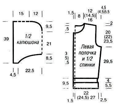 Вязание капюшона схема вязания 982