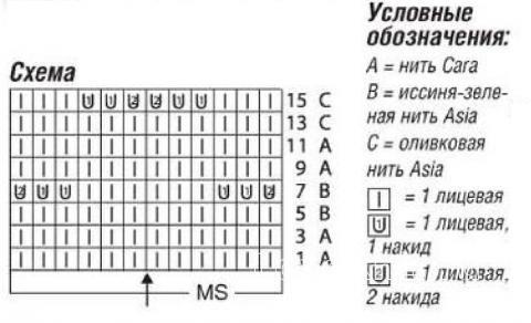 Схема вязания пушистый жилет в полоску раздел вязание спицами для женщин жилеты для женщин