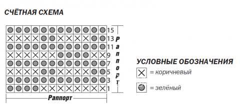 Схема вязания свободный жилет без рукавов с цветным узором раздел вязание спицами для женщин жилеты для женщин