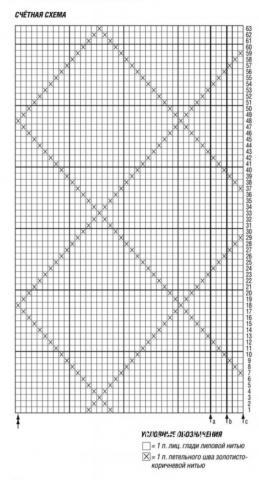 Схема вязания теплый жилет с узором из ромбами раздел вязание спицами для женщин жилеты для женщин