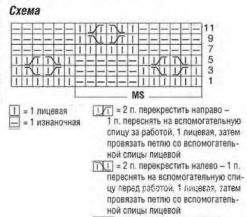 Схема вязания удлиненный жилет с рельефным рисунком раздел вязание спицами для женщин жилеты для женщин