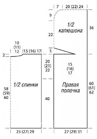 Схема вязания жилет с капюшоном и меховой отделкой раздел вязание спицами для женщин жилеты для женщин