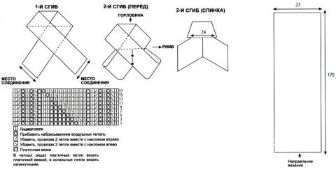 Схема вязания жилет шарф крест-накрест раздел вязание спицами для женщин жилеты для женщин