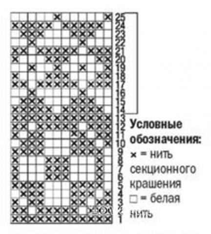 Схема вязания бесшовная жаккардовая шапка и варежки раздел вязание спицами для женщин шапки для женщин