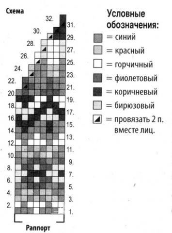 Схема вязания цветная шапочка с ушками раздел вязание спицами для женщин шапки для женщин