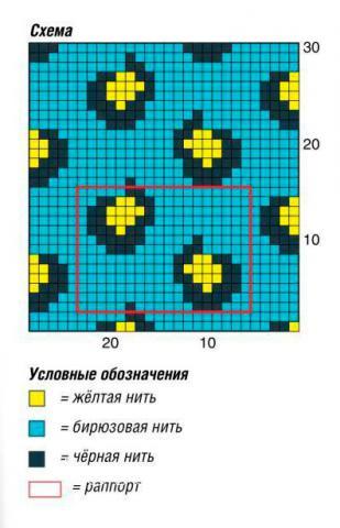 Схема вязания цветной берет, шарфик и митенки раздел вязание спицами для женщин шапки для женщин