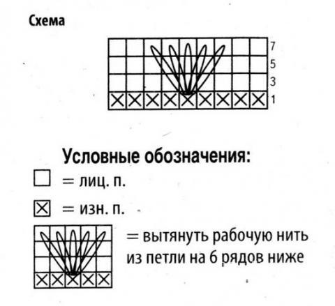Схема вязания двухцветная шапочка с волнистым узором раздел вязание спицами для женщин шапки для женщин
