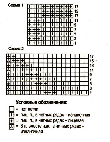 Схема вязания комплект из берета с широкой резинкой и снуда раздел вязание спицами для женщин шапки для женщин