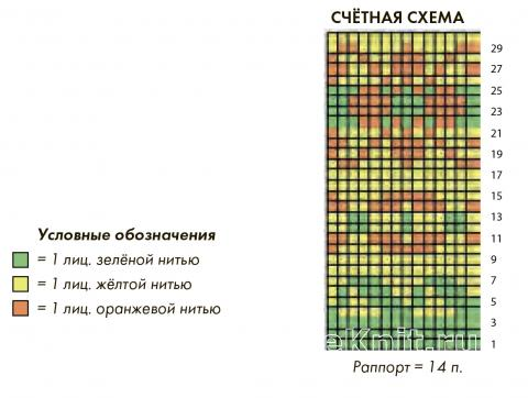 Схема вязания контрастная шапка бини раздел вязание спицами для женщин шапки для женщин