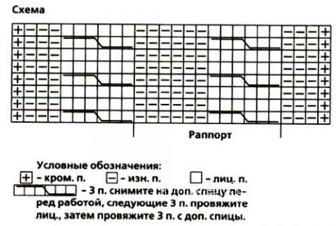 Схема вязания мужская шапка с косами раздел вязание спицами для женщин шапки для женщин
