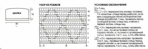Схема вязания мужская шапка (узор из ромбов) раздел вязание спицами для женщин шапки для женщин