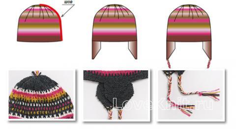 Схема вязания разноцветная шапочка с ушками раздел вязание спицами для женщин шапки для женщин