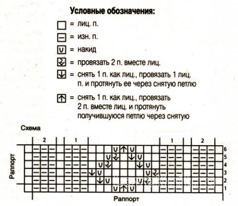 Схема вязания серая шапочка с узором из кос раздел вязание спицами для женщин шапки для женщин