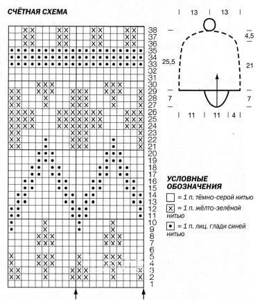 Схема вязания шапка с жаккардовым узором и помпоном раздел вязание спицами для женщин шапки для женщин
