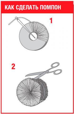 Схема вязания шапочка с помпоном из меха раздел вязание спицами для женщин шапки для женщин