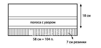 Схема вязания шапочка с жаккардовым узором раздел вязание спицами для женщин шапки для женщин