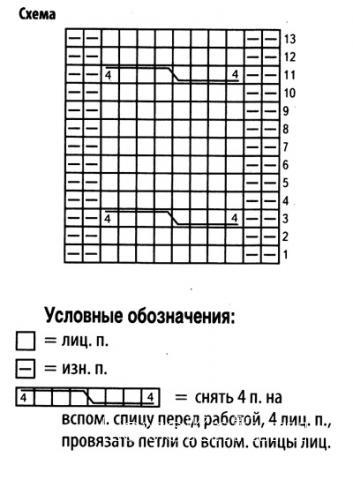 Схема вязания свободная шапочка с помпоном раздел вязание спицами для женщин шапки для женщин