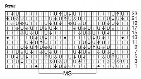 Схема вязания ажурный комплект из шарфика, шапочки и варежек с шишечками раздел вязание спицами для женщин вязаные шарфы модные модели