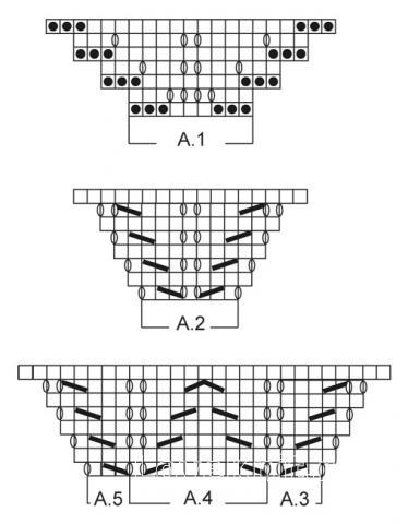 Схема вязания большая ажурная шаль с узором раздел вязание спицами для женщин вязаные шарфы модные модели