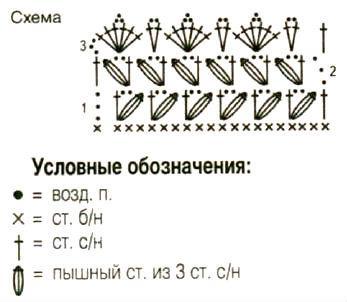 Схема вязания большой палантин с цветком раздел вязание спицами для женщин вязаные шарфы модные модели