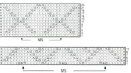 Схема вязания черный ажурный палантин раздел вязание спицами для женщин вязаные шарфы модные модели