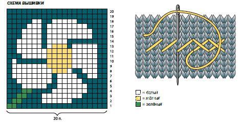 Схема вязания длинный шарф с рисунком ромашки раздел вязание спицами для женщин вязаные шарфы модные модели