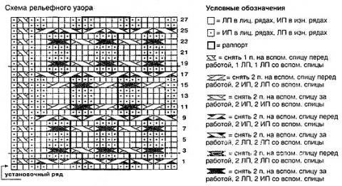 Схема вязания шаль-трансформер с рельефным узором раздел вязание спицами для женщин вязаные шарфы модные модели