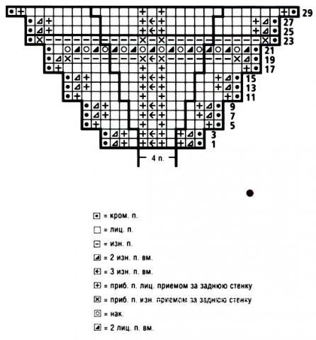 Схема вязания шаль-трансформер с зигзагообразным узором раздел вязание спицами для женщин вязаные шарфы модные модели