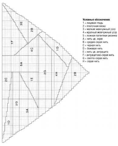 Схема вязания трехцветная шаль с бахромой раздел вязание спицами для женщин вязаные шарфы модные модели