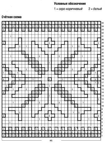 Схема вязания воротник хомут с рисунком раздел вязание спицами для женщин вязаные шарфы модные модели