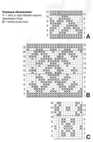 Схема вязания жаккардовый платок раздел вязание спицами для женщин вязаные шарфы модные модели
