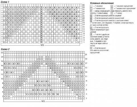 Схема вязания ажурная накидка с бахромой  раздел вязание спицами для женщин накидки и болеро для женщин
